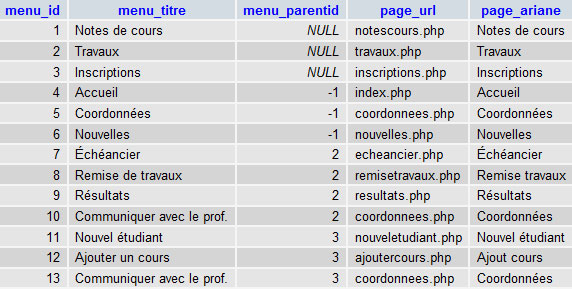 Ariane-TablesMenuPage-0