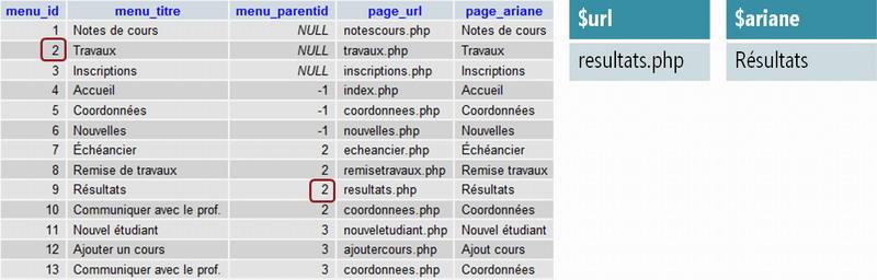 Ariane-TablesMenuPage-2