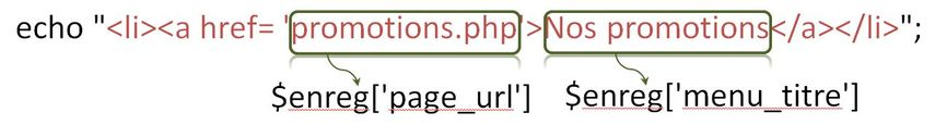PHP-MonterBalisesHTMLEnreg-2