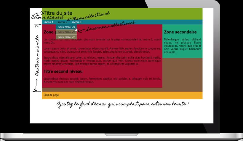 Gabarit HTML et CSS sur écran d'ordinateur