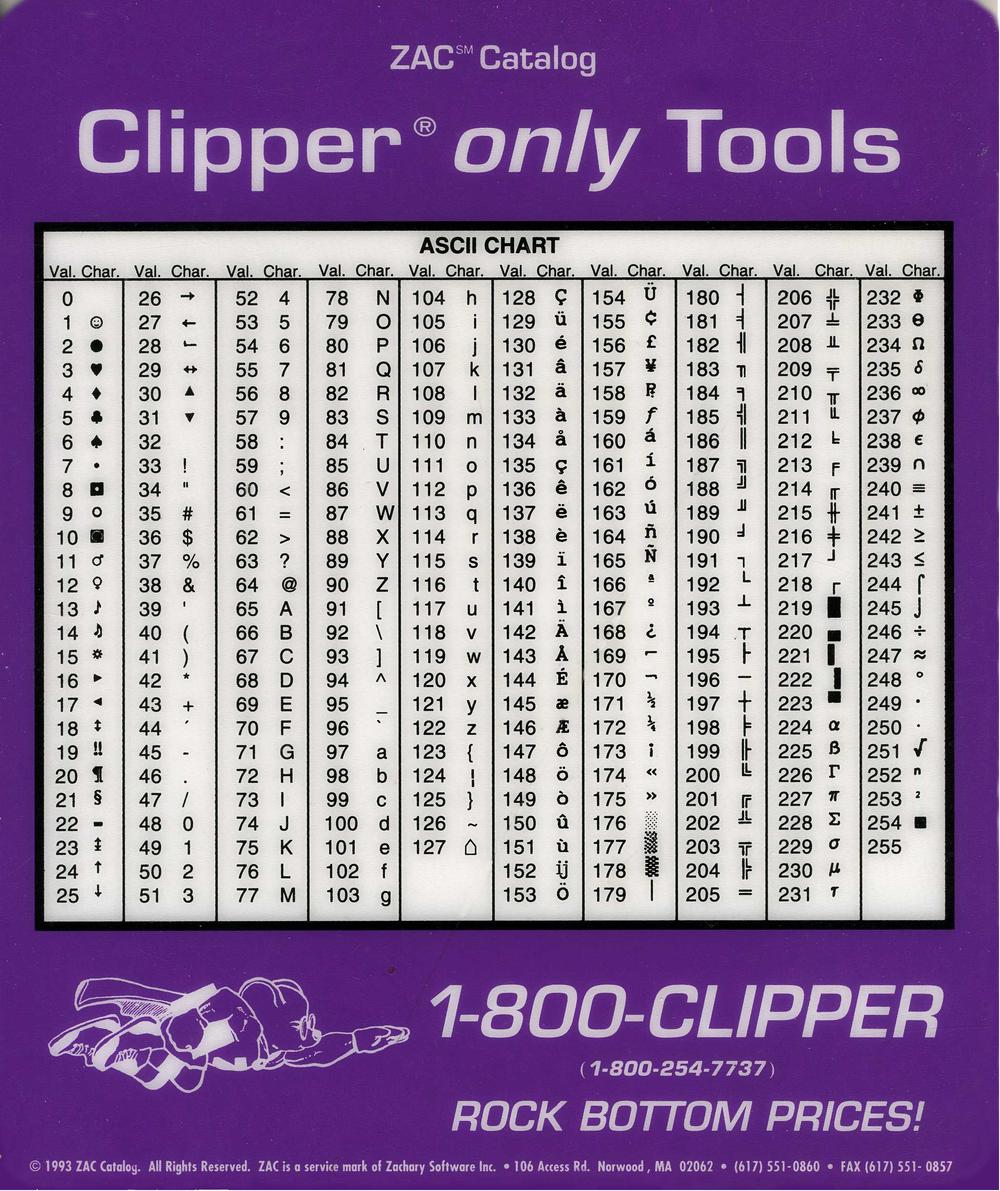 Tapis de souris avec charte ASCII